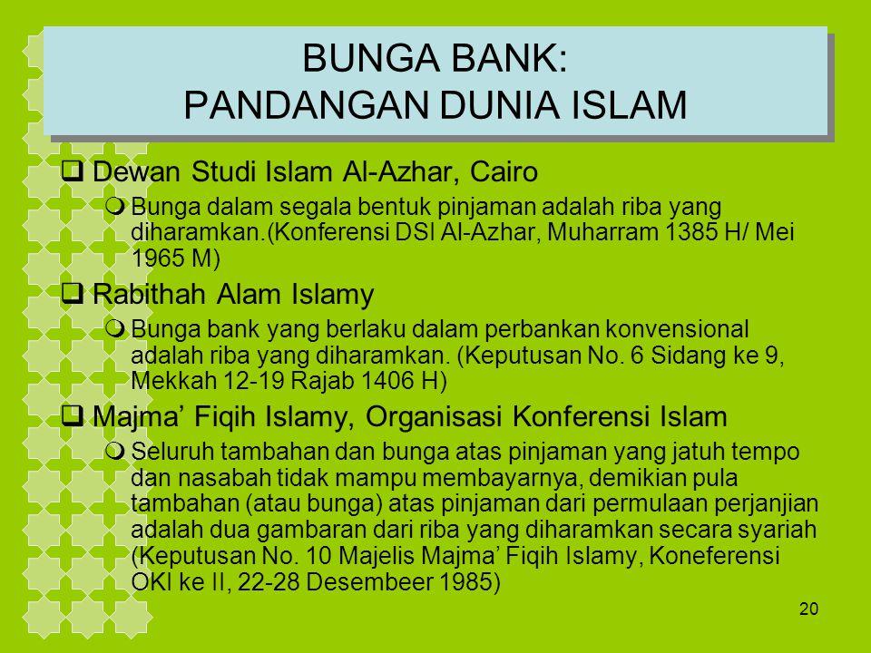 20 BUNGA BANK: PANDANGAN DUNIA ISLAM  Dewan Studi Islam Al-Azhar, Cairo mBunga dalam segala bentuk pinjaman adalah riba yang diharamkan.(Konferensi D