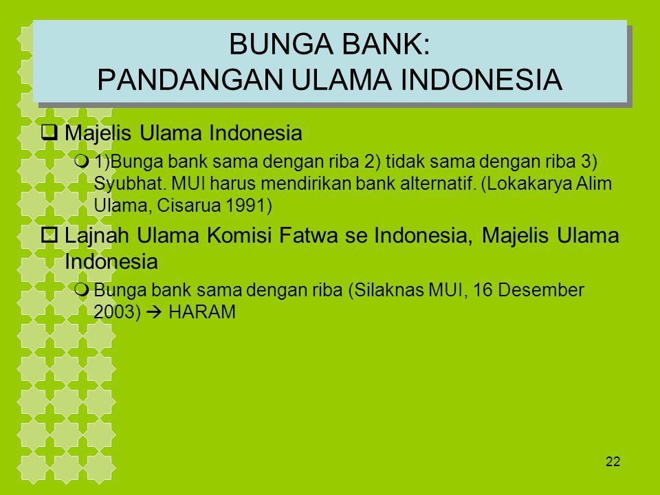 22  Majelis Ulama Indonesia m1)Bunga bank sama dengan riba 2) tidak sama dengan riba 3) Syubhat. MUI harus mendirikan bank alternatif. (Lokakarya Ali