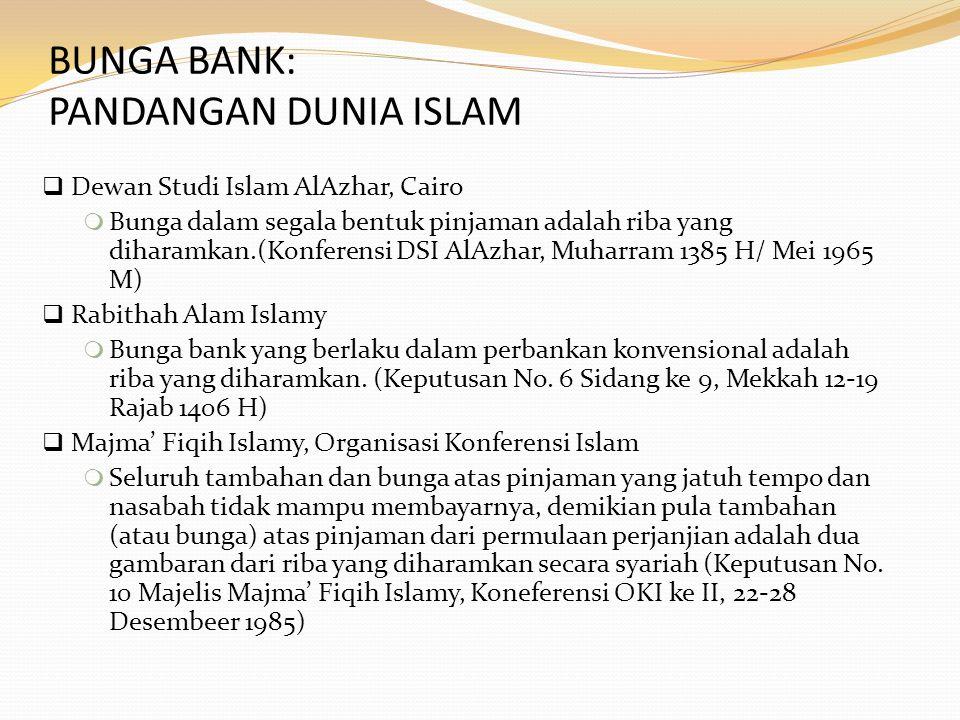 BUNGA BANK: PANDANGAN DUNIA ISLAM  Dewan Studi Islam AlAzhar, Cairo m Bunga dalam segala bentuk pinjaman adalah riba yang diharamkan.(Konferensi DSI