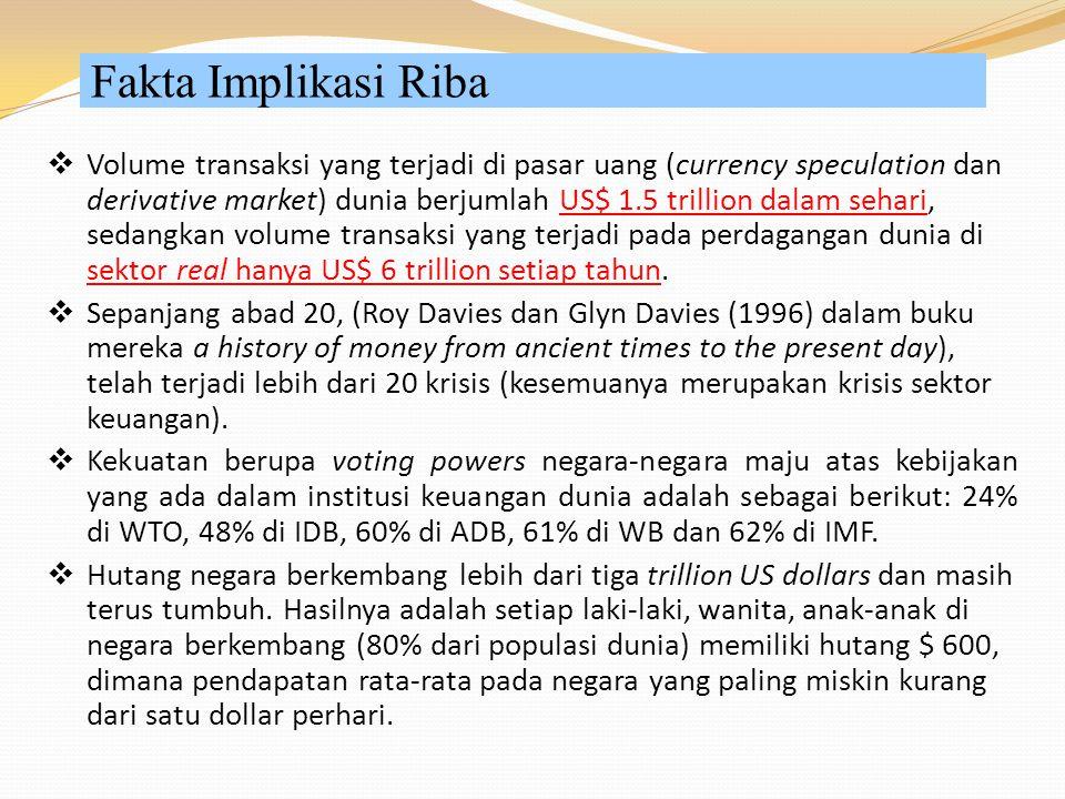 Fakta Implikasi Riba  Volume transaksi yang terjadi di pasar uang (currency speculation dan derivative market) dunia berjumlah US$ 1.5 trillion dalam