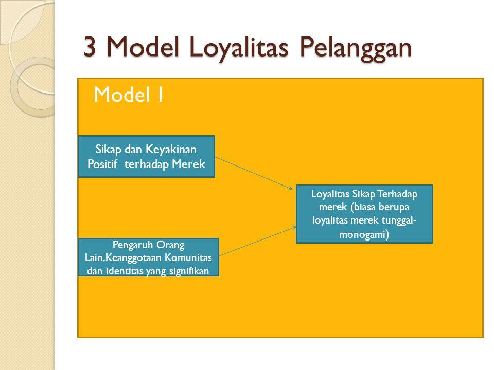 3 Model Loyalitas Pelanggan Model 1 Sikap dan Keyakinan Positif terhadap Merek Pengaruh Orang Lain,Keanggotaan Komunitas dan identitas yang signifikan