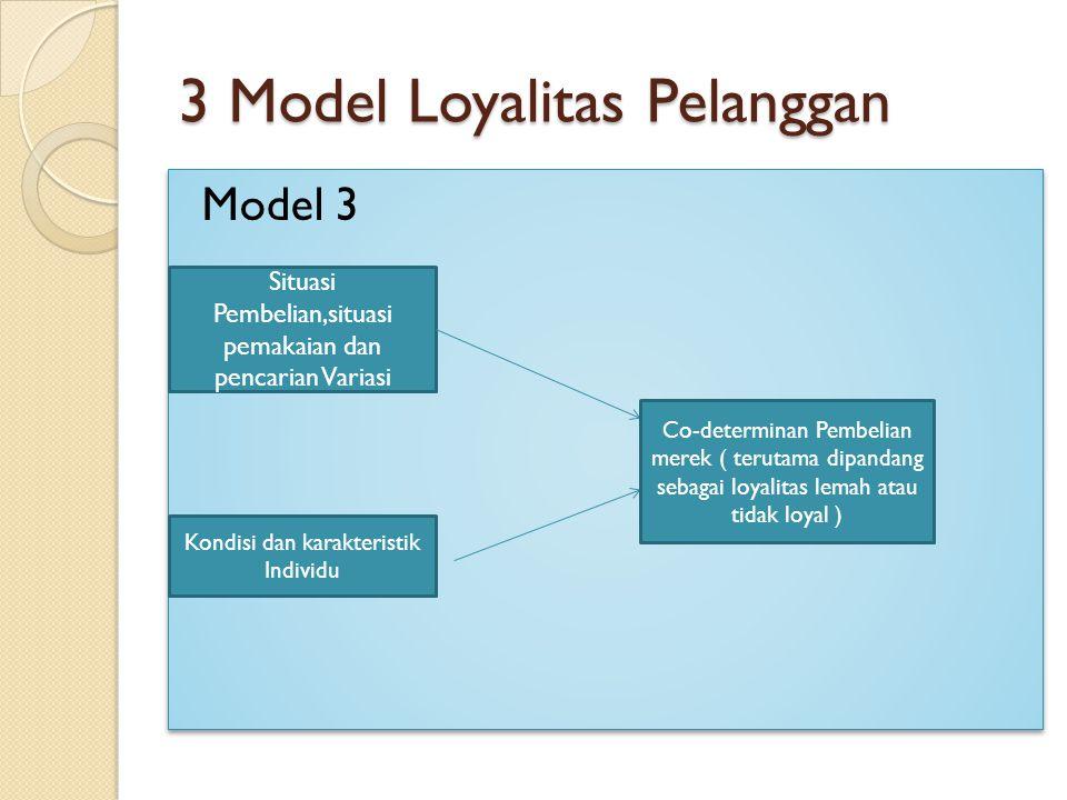 3 Model Loyalitas Pelanggan Model 3 Situasi Pembelian,situasi pemakaian dan pencarian Variasi Kondisi dan karakteristik Individu Co-determinan Pembeli