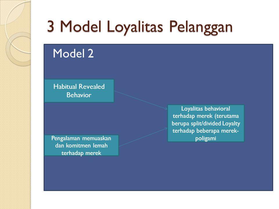 3 Model Loyalitas Pelanggan Model 2 Habitual Revealed Behavior Pengalaman memuaskan dan komitmen lemah terhadap merek Loyalitas behavioral terhadap me