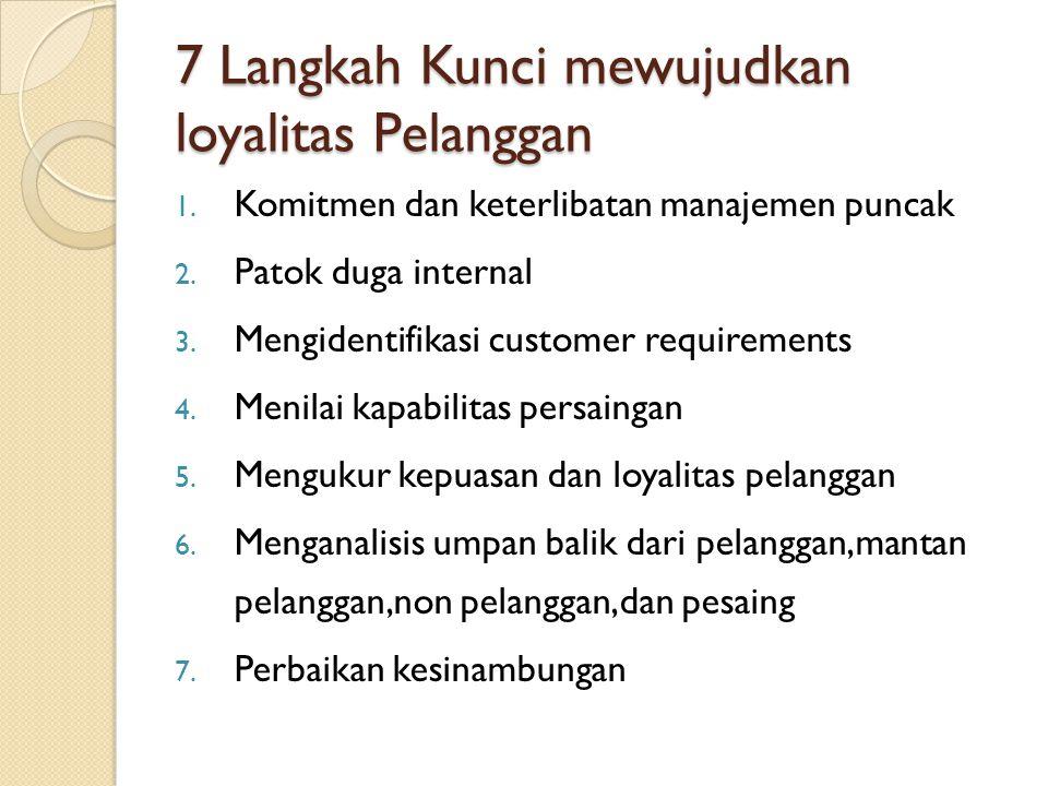 7 Langkah Kunci mewujudkan loyalitas Pelanggan 1. Komitmen dan keterlibatan manajemen puncak 2. Patok duga internal 3. Mengidentifikasi customer requi