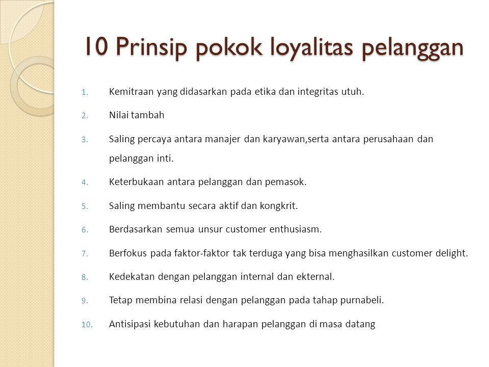 10 Prinsip pokok loyalitas pelanggan 1. Kemitraan yang didasarkan pada etika dan integritas utuh. 2. Nilai tambah 3. Saling percaya antara manajer dan