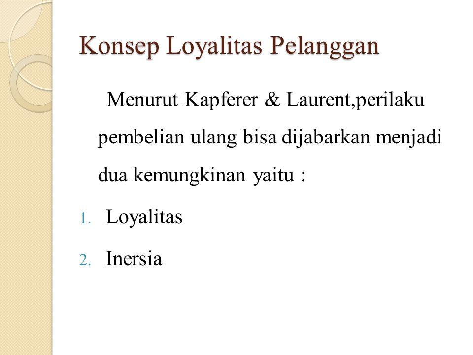 Konsep Loyalitas Pelanggan Menurut Kapferer & Laurent,perilaku pembelian ulang bisa dijabarkan menjadi dua kemungkinan yaitu : 1. Loyalitas 2. Inersia