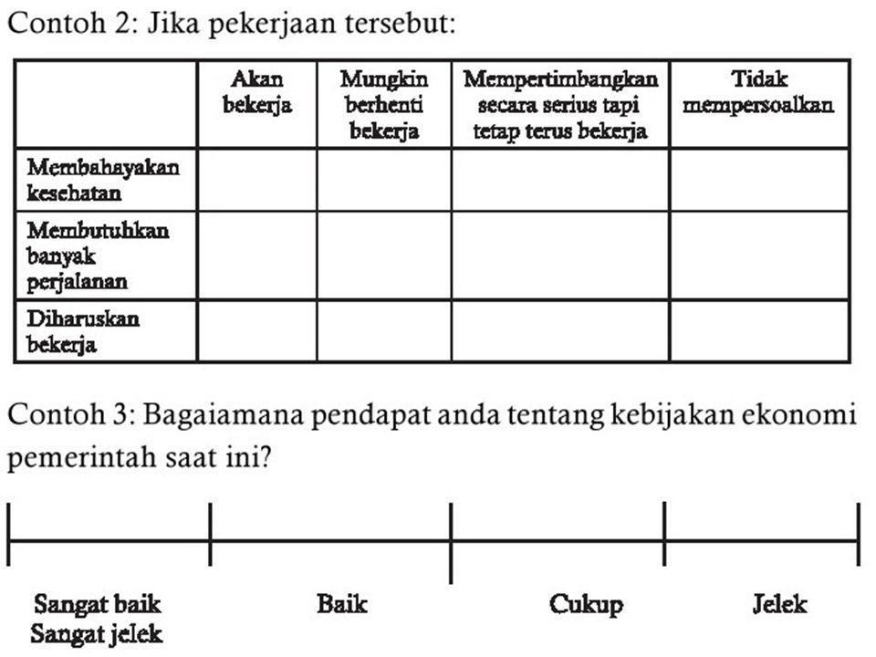 c.Jawaban Bentuk Skala Model jawaban ini merupakan model jawaban terstruktur lain dimana responden diminta mengekspresikan persetujuan atau perolehann