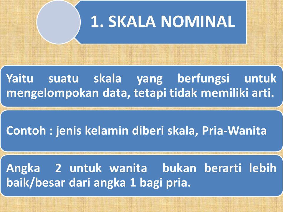 Ada 4 tipe skala pengukuran dalam penelitian 1.Nominal 2. Ordinal3. Interval4. Ratio