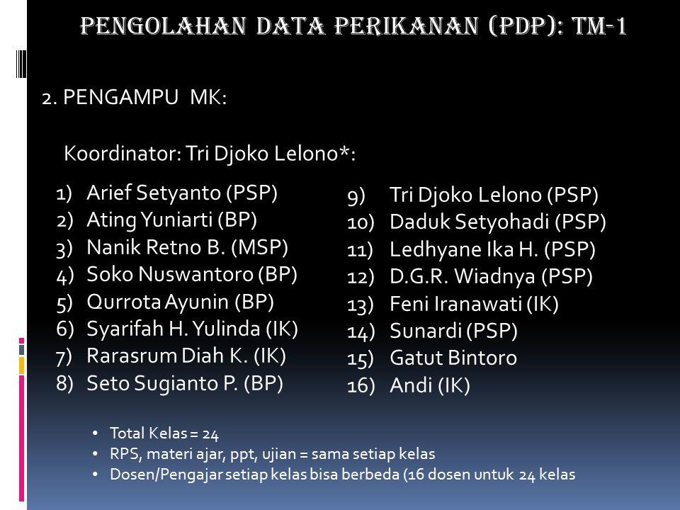 2. PENGAMPU MK: Koordinator: Tri Djoko Lelono*: 1)Arief Setyanto (PSP) 2)Ating Yuniarti (BP) 3)Nanik Retno B. (MSP) 4)Soko Nuswantoro (BP) 5)Qurrota A