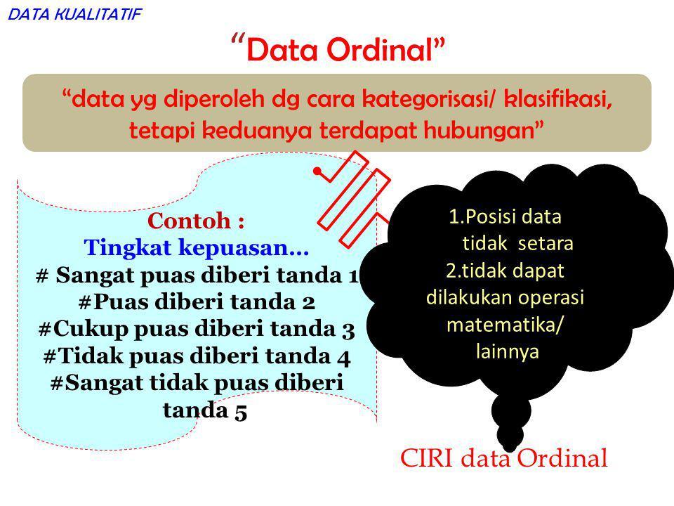 """"""" Data Ordinal"""" """"data yg diperoleh dg cara kategorisasi/ klasifikasi, tetapi keduanya terdapat hubungan"""" Contoh : Tingkat kepuasan… # Sangat puas dibe"""