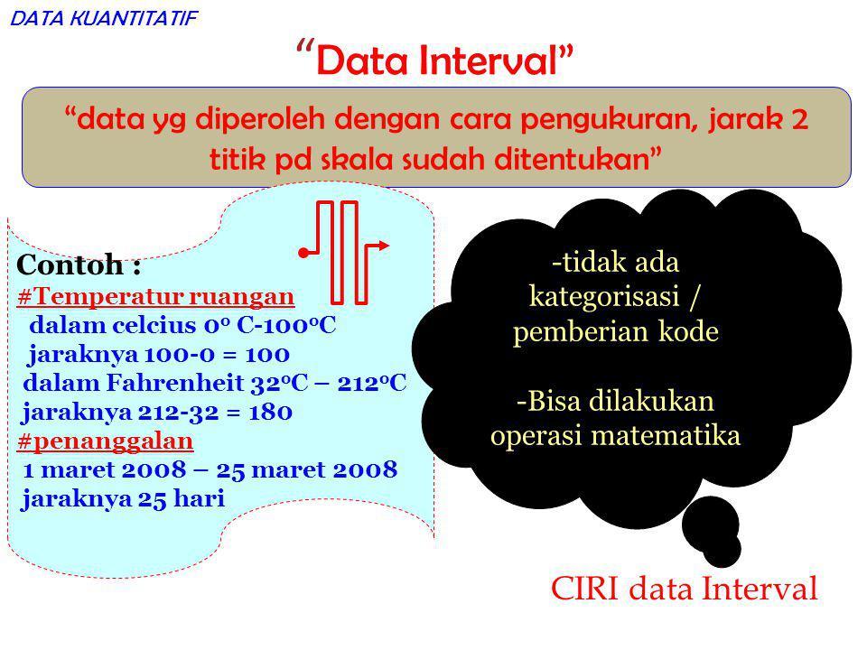 """ Data Interval"" ""data yg diperoleh dengan cara pengukuran, jarak 2 titik pd skala sudah ditentukan"" Contoh : #Temperatur ruangan dalam celcius 0 o C-"