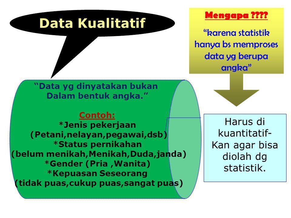 Data Nominal data yg diperoleh dg cara kategorisasi/klasifikasi CONTOH: Pekerjaan : # Pegawai Negeri diberi tanda 1 # Pegawai Swasta diberi tanda 2 # Wiraswasta diberi tanda 3 1.Posisi data setara 2.