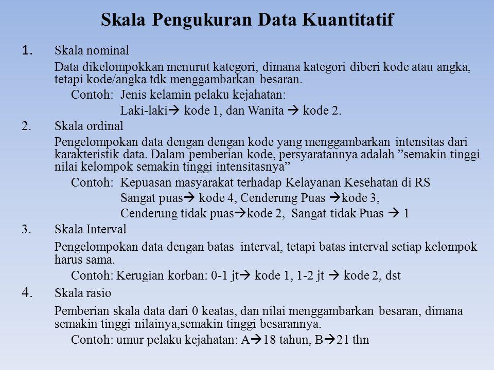 Skala Pengukuran Data Kuantitatif 1. Skala nominal Data dikelompokkan menurut kategori, dimana kategori diberi kode atau angka, tetapi kode/angka tdk