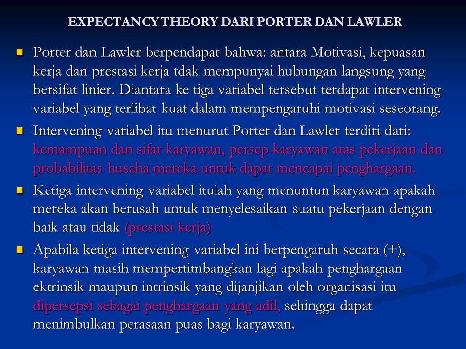 EXPECTANCY THEORY DARI PORTER DAN LAWLER Porter dan Lawler berpendapat bahwa: antara Motivasi, kepuasan kerja dan prestasi kerja tdak mempunyai hubung