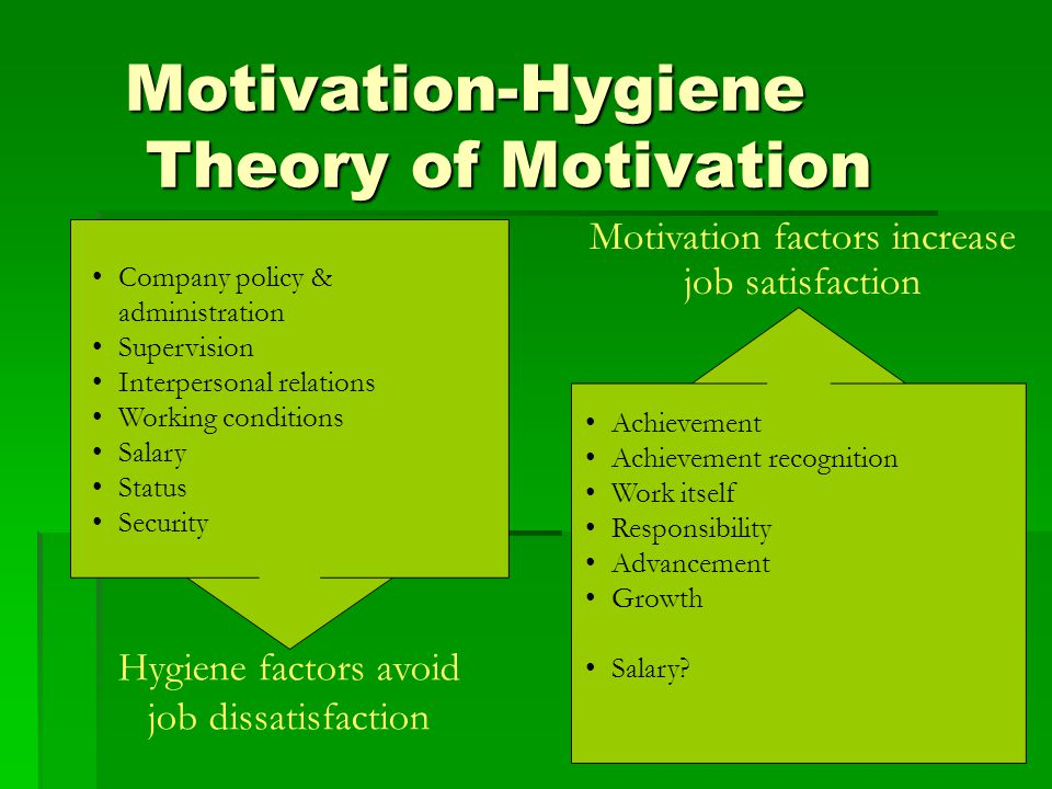 Motivation-Hygiene Theory of Motivation Hygiene factors avoid job dissatisfaction Company policy & administration Supervision Interpersonal relations