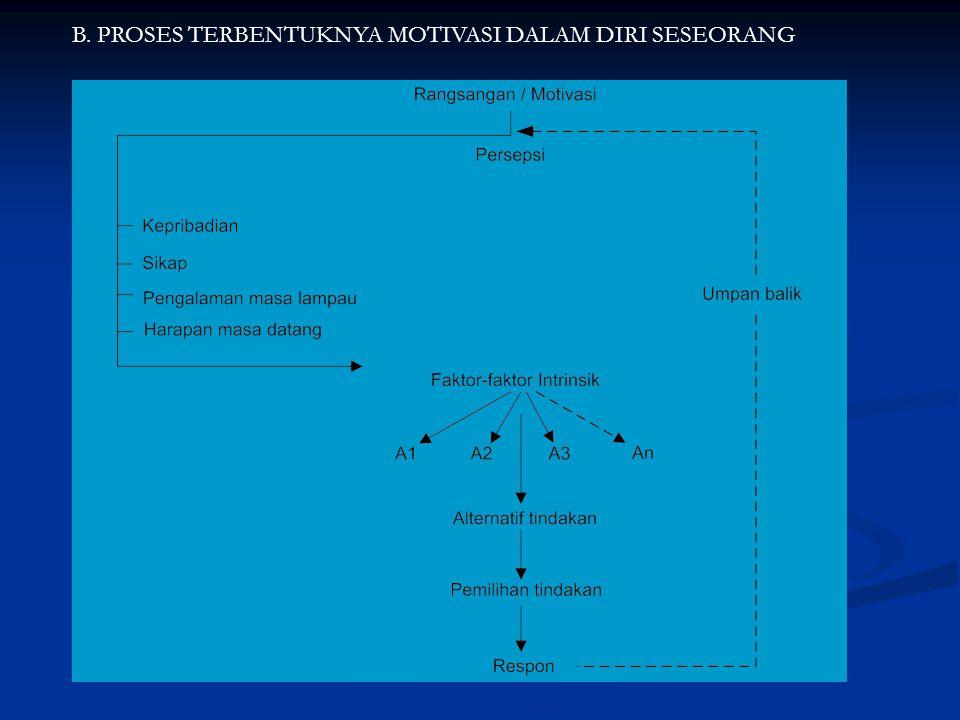 ALDERFER'S ERG THEORY Disamping teori-teori kebutuhan dari Maslow, Mc Clelland dan Herzberg's, Alderfer juga menyumbangkan teori kebutuhan yang disebut dengan Existence, Relatedness and Growth Needs Theory (ERG Theory).