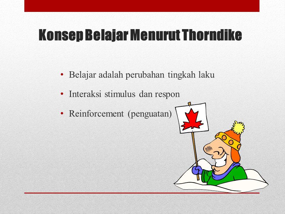 Konsep Belajar Menurut Thorndike Belajar adalah perubahan tingkah laku Interaksi stimulus dan respon Reinforcement (penguatan)