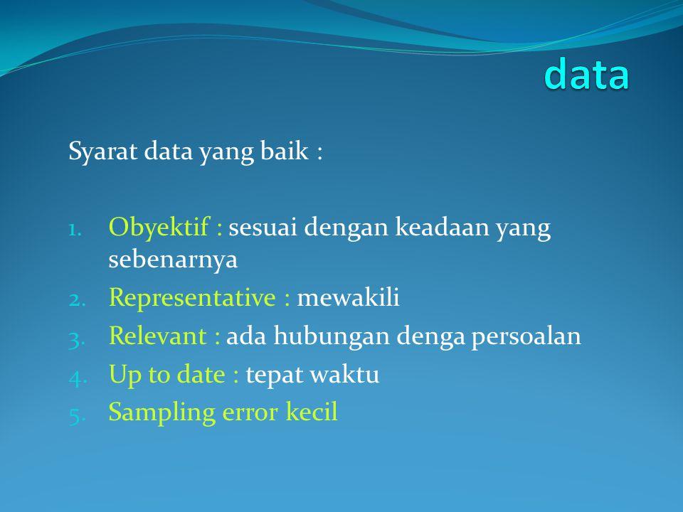 Syarat data yang baik : 1. Obyektif : sesuai dengan keadaan yang sebenarnya 2. Representative : mewakili 3. Relevant : ada hubungan denga persoalan 4.