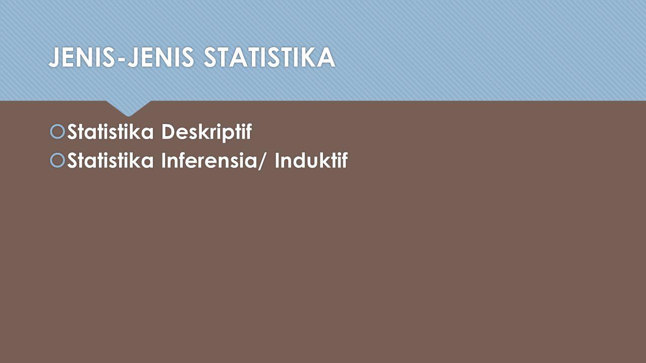 JENIS-JENIS STATISTIKA  Statistika Deskriptif  Statistika Inferensia/ Induktif  Statistika Deskriptif  Statistika Inferensia/ Induktif