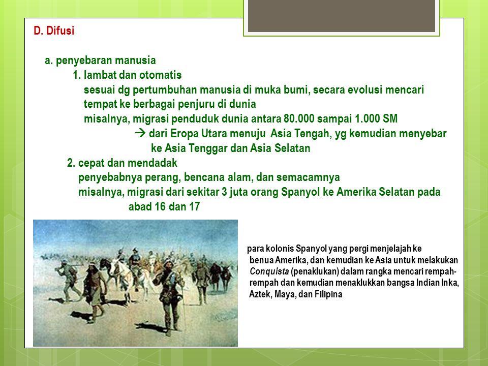 D. Difusi a. penyebaran manusia 1.