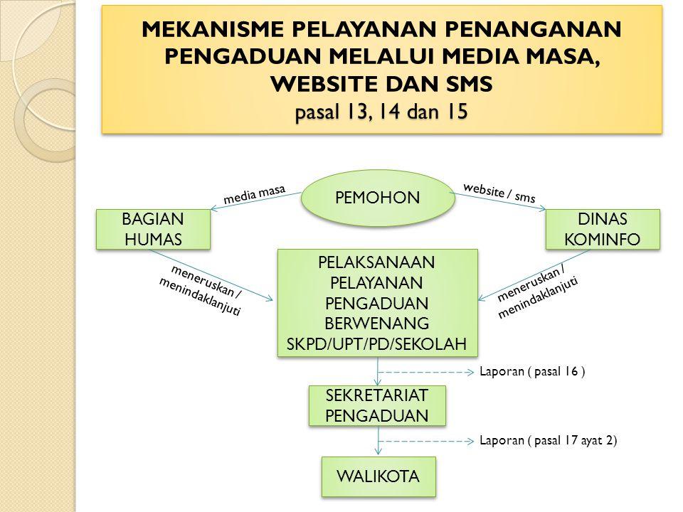 pasal 13, 14 dan 15 MEKANISME PELAYANAN PENANGANAN PENGADUAN MELALUI MEDIA MASA, WEBSITE DAN SMS pasal 13, 14 dan 15 PEMOHON DINAS KOMINFO BAGIAN HUMAS PELAKSANAAN PELAYANAN PENGADUAN BERWENANG SKPD/UPT/PD/SEKOLAH SEKRETARIAT PENGADUAN WALIKOTA website / sms media masa meneruskan / menindaklanjuti Laporan ( pasal 16 ) Laporan ( pasal 17 ayat 2)