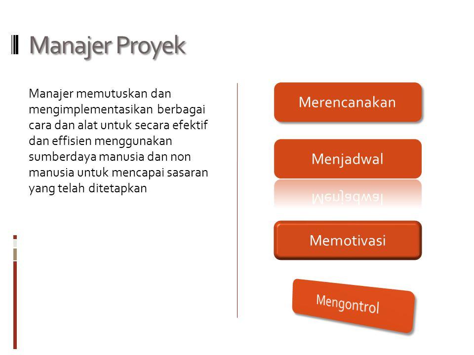 Manajer Proyek Manajer memutuskan dan mengimplementasikan berbagai cara dan alat untuk secara efektif dan effisien menggunakan sumberdaya manusia dan non manusia untuk mencapai sasaran yang telah ditetapkan Merencanakan Memotivasi