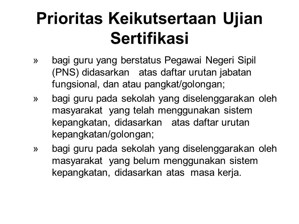 Prioritas Keikutsertaan Ujian Sertifikasi »bagi guru yang berstatus Pegawai Negeri Sipil (PNS) didasarkan atas daftar urutan jabatan fungsional, dan a