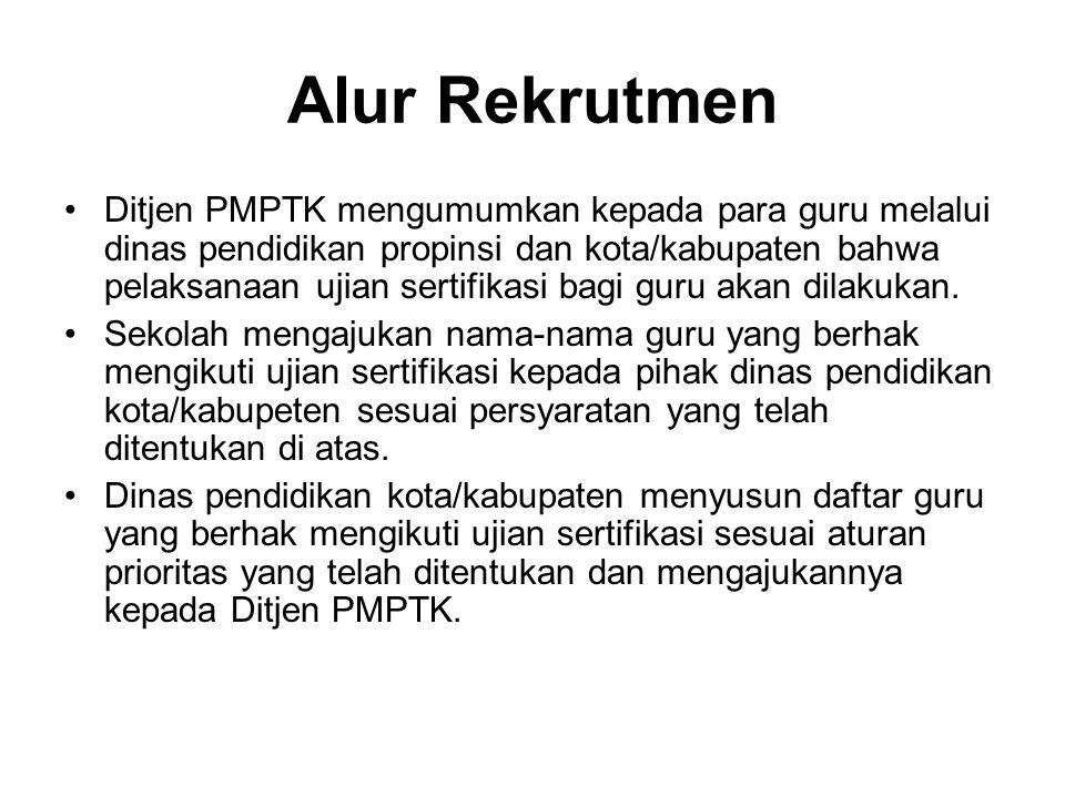 Alur Rekrutmen Ditjen PMPTK mengumumkan kepada para guru melalui dinas pendidikan propinsi dan kota/kabupaten bahwa pelaksanaan ujian sertifikasi bagi
