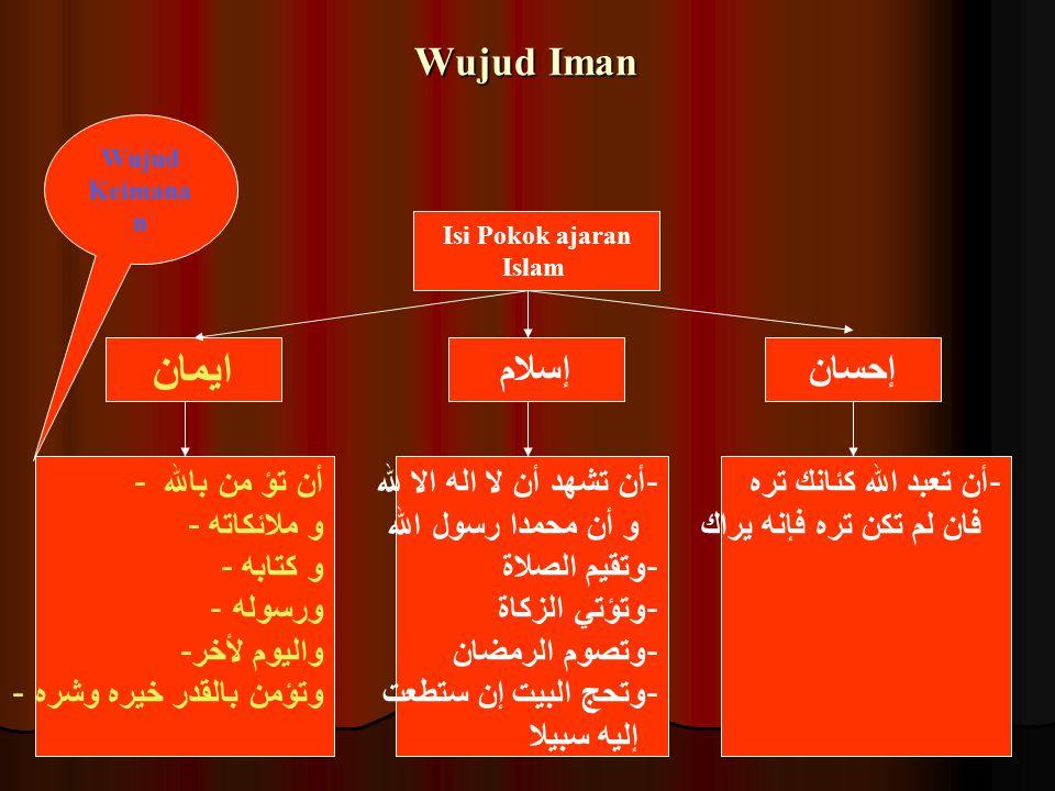 PENGERTIAN TAQWA Secara bahasa taqwa berasal dari kata وقى يقى وقيه yang artinya memelihara.