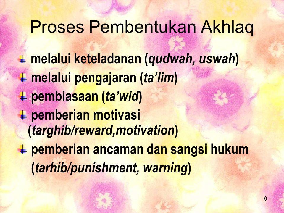 9 Proses Pembentukan Akhlaq melalui keteladanan ( qudwah, uswah ) melalui pengajaran ( ta'lim ) pembiasaan ( ta'wid ) pemberian motivasi ( targhib/rew