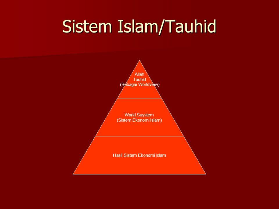 Sistem Islam/Tauhid Allah Tauhid (Sebagai Worldview) World Suystem (Sistem Ekonomi Islam) Hasil Sistem Ekonomi Islam
