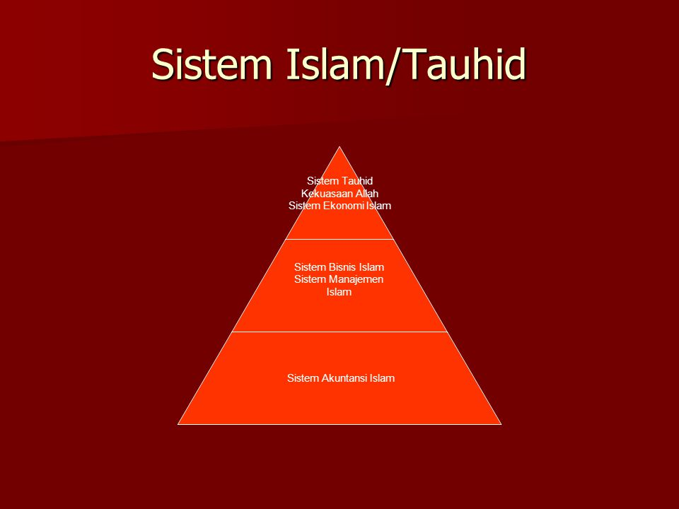 Sistem Islam/Tauhid Sistem Tauhid Kekuasaan Allah Sistem Ekonomi Islam Sistem Bisnis Islam Sistem Manajemen Islam Sistem Akuntansi Islam
