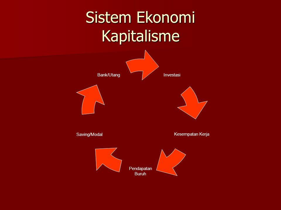 Tujuan & Fungsi Bisnis Tujuan Ekonomi Kapitalis adalah Mengumpulkan harta yang sebanyak banyaknya.