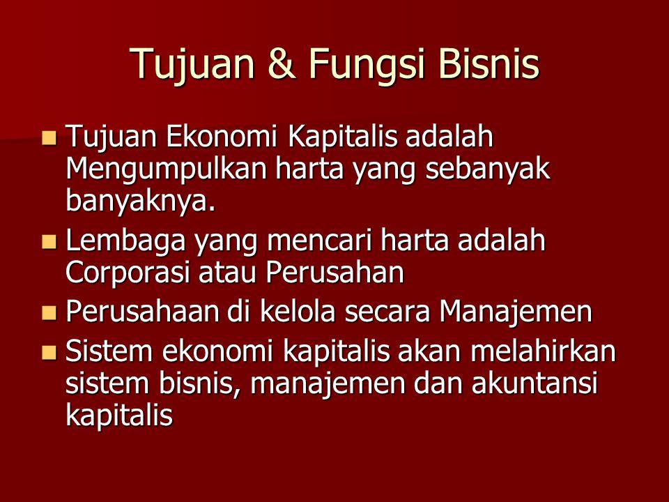 Fungsi Manajemen Mengelola Bisnis melalui fungsi Manajemen: Mengelola Bisnis melalui fungsi Manajemen: 1.