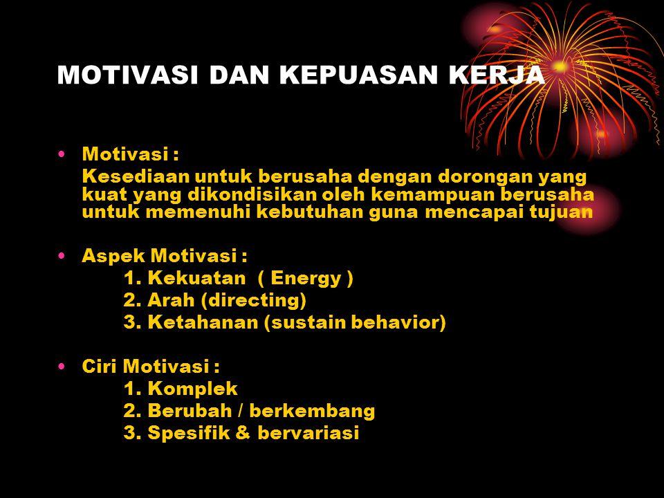 Faktor-faktor yang mempengaruhi Motivasi: 1.Internal (exp : ingin maju, berkembang) 2.