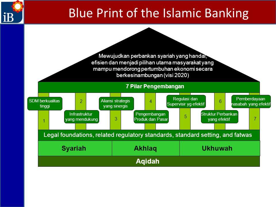 Mewujudkan perbankan syariah yang handal, efisien dan menjadi pilihan utama masyarakat yang mampu mendorong pertumbuhan ekonomi secara berkesinambunga