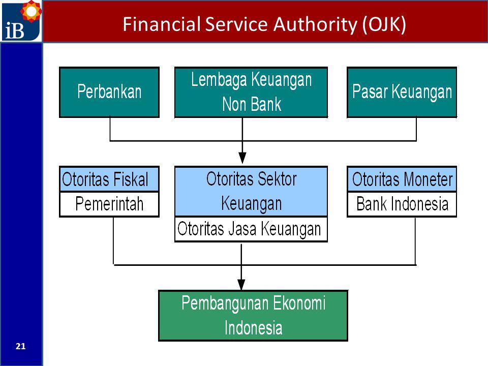 Financial Service Authority (OJK) 21