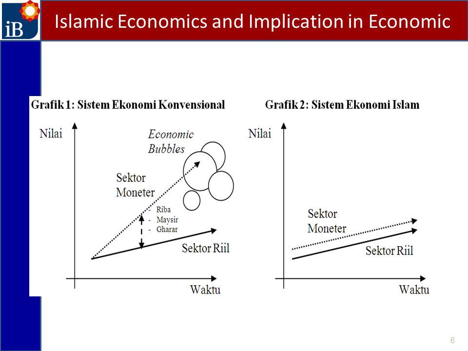 6 Islamic Economics and Implication in Economic