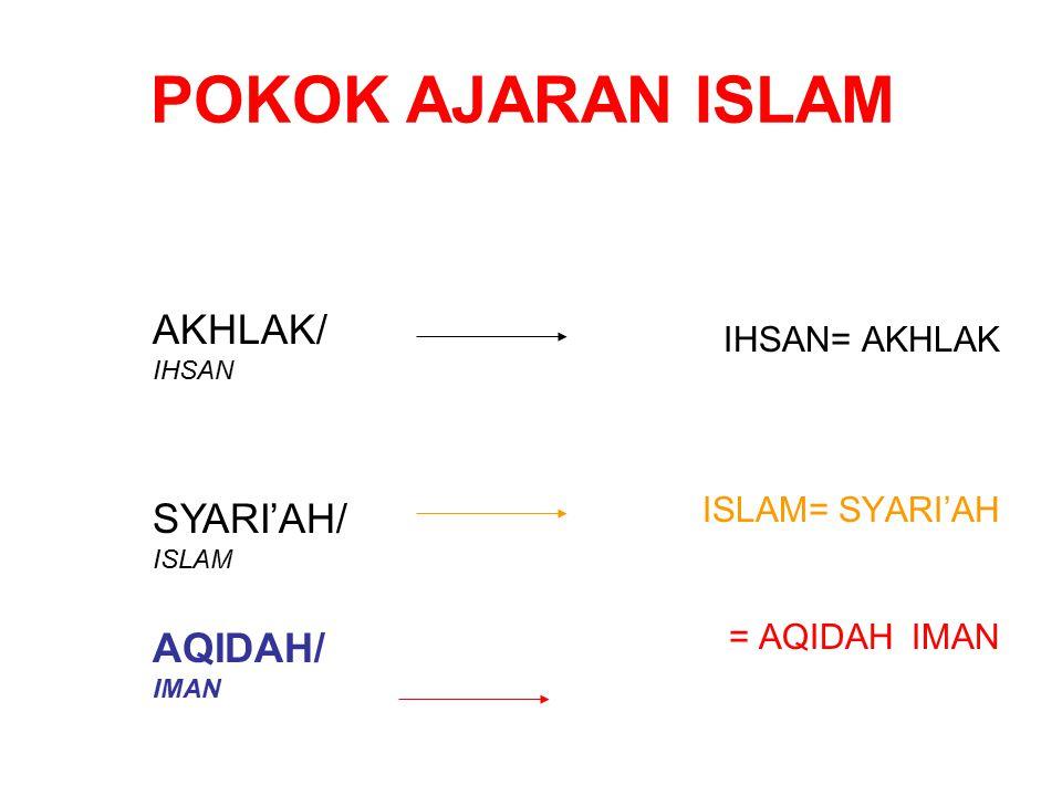 POKOK AJARAN ISLAM IHSAN= AKHLAK ISLAM= SYARI'AH IMAN= AQIDAH AKHLAK/ IHSAN SYARI'AH/ ISLAM AQIDAH/ IMAN