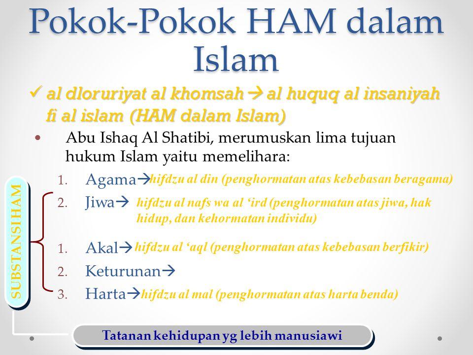 Pengaturan HAM dalam Al Qur'an