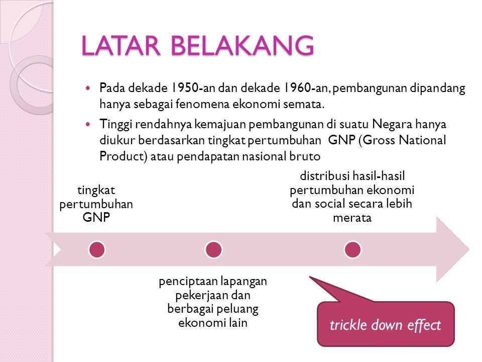 LATAR BELAKANG Pada dekade 1950-an dan dekade 1960-an, pembangunan dipandang hanya sebagai fenomena ekonomi semata. Tinggi rendahnya kemajuan pembangu