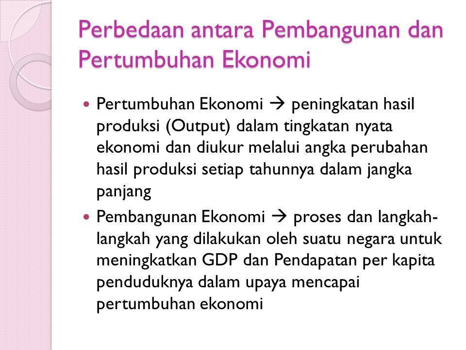 Perbedaan antara Pembangunan dan Pertumbuhan Ekonomi Pertumbuhan Ekonomi  peningkatan hasil produksi (Output) dalam tingkatan nyata ekonomi dan diukur melalui angka perubahan hasil produksi setiap tahunnya dalam jangka panjang Pembangunan Ekonomi  proses dan langkah- langkah yang dilakukan oleh suatu negara untuk meningkatkan GDP dan Pendapatan per kapita penduduknya dalam upaya mencapai pertumbuhan ekonomi