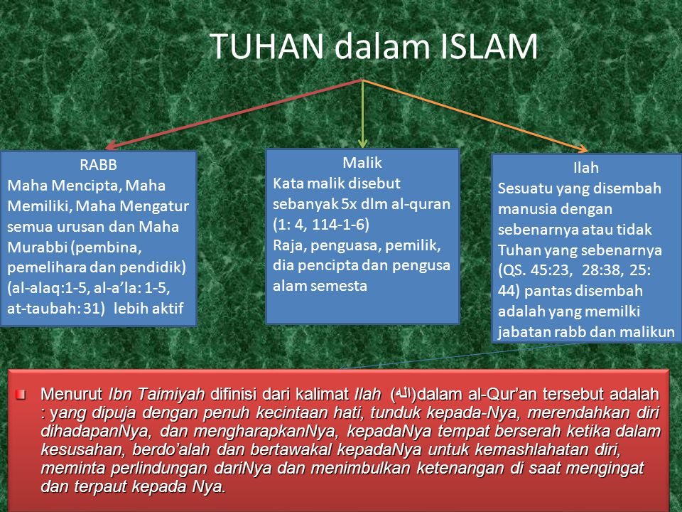 Pemikiran umat islam tentang tuhan Pemikiran tentang tuhan melahirkan ilmu tauhid, ilmu kalam, atau ilmu ushuluddin Hal ini timbul sejak wafatnya nabi muhammad SAW.