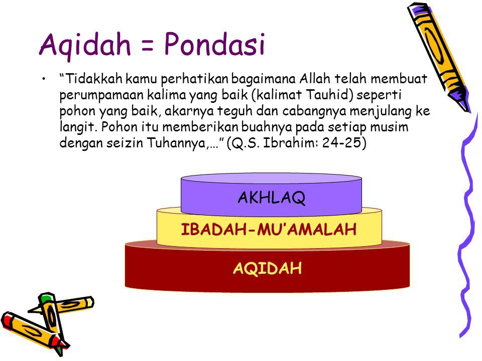 "Aqidah = Pondasi ""Tidakkah kamu perhatikan bagaimana Allah telah membuat perumpamaan kalima yang baik (kalimat Tauhid) seperti pohon yang baik, akarny"
