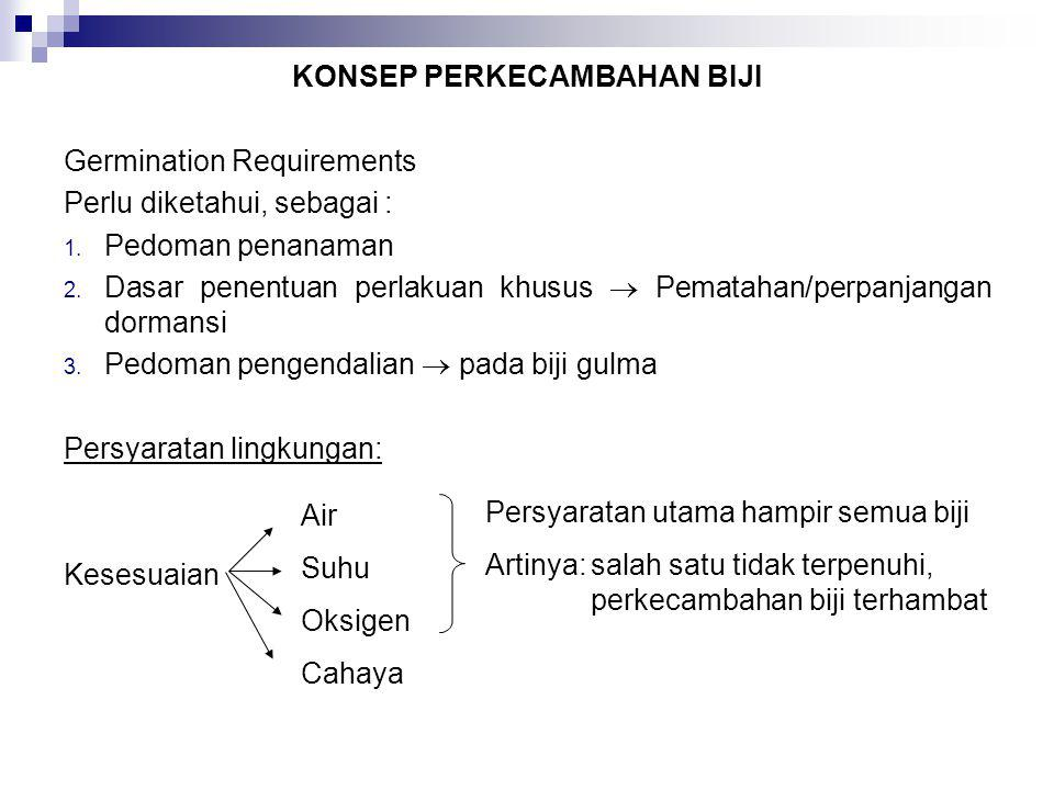 KONSEP PERKECAMBAHAN BIJI Germination Requirements Perlu diketahui, sebagai : 1. Pedoman penanaman 2. Dasar penentuan perlakuan khusus  Pematahan/per