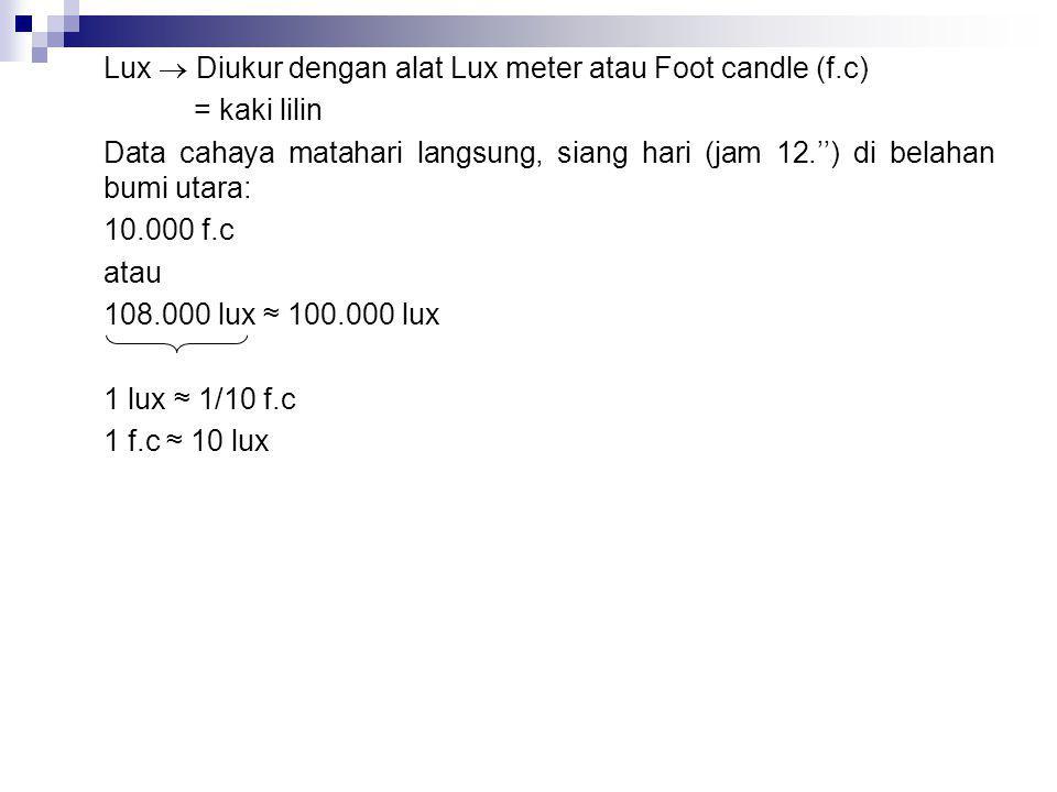 Lux  Diukur dengan alat Lux meter atau Foot candle (f.c) = kaki lilin Data cahaya matahari langsung, siang hari (jam 12.'') di belahan bumi utara: 10
