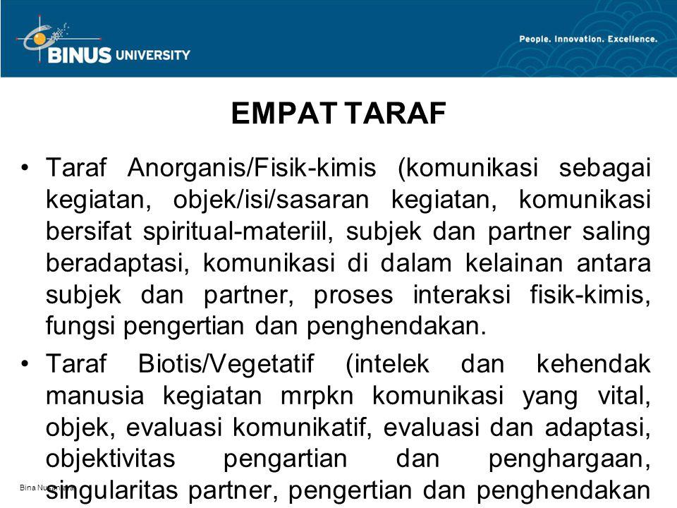 Bina Nusantara EMPAT TARAF Taraf Anorganis/Fisik-kimis (komunikasi sebagai kegiatan, objek/isi/sasaran kegiatan, komunikasi bersifat spiritual-materii