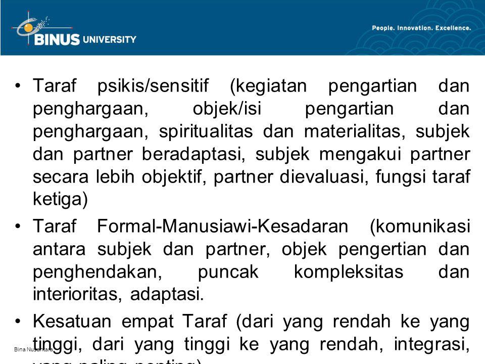 Bina Nusantara Taraf psikis/sensitif (kegiatan pengartian dan penghargaan, objek/isi pengartian dan penghargaan, spiritualitas dan materialitas, subje