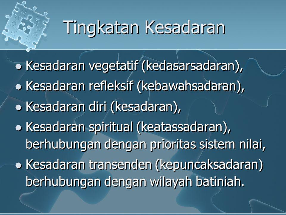 Tingkatan Kesadaran Kesadaran vegetatif (kedasarsadaran), Kesadaran refleksif (kebawahsadaran), Kesadaran diri (kesadaran), Kesadaran spiritual (keatassadaran), berhubungan dengan prioritas sistem nilai, Kesadaran transenden (kepuncaksadaran) berhubungan dengan wilayah batiniah.