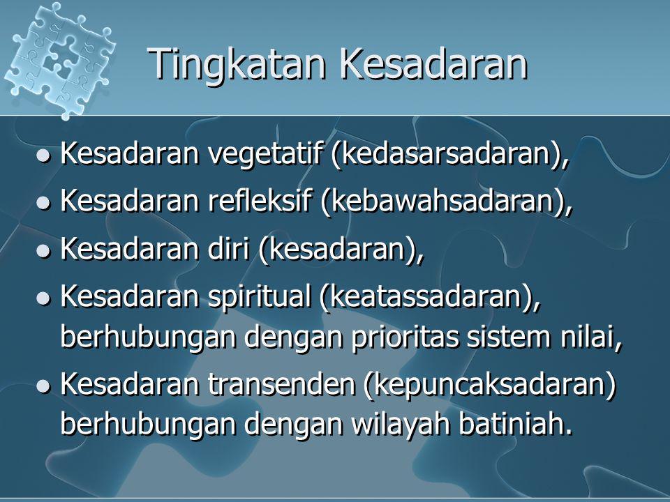 Tingkatan Kesadaran Kesadaran vegetatif (kedasarsadaran), Kesadaran refleksif (kebawahsadaran), Kesadaran diri (kesadaran), Kesadaran spiritual (keata